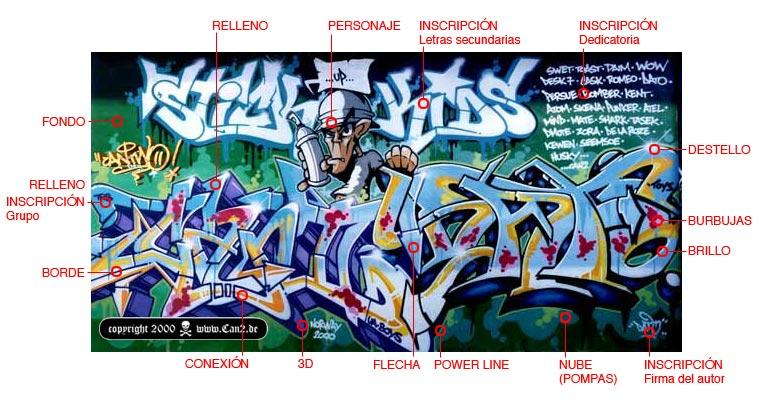 Tecnicas y diseños para graffitis